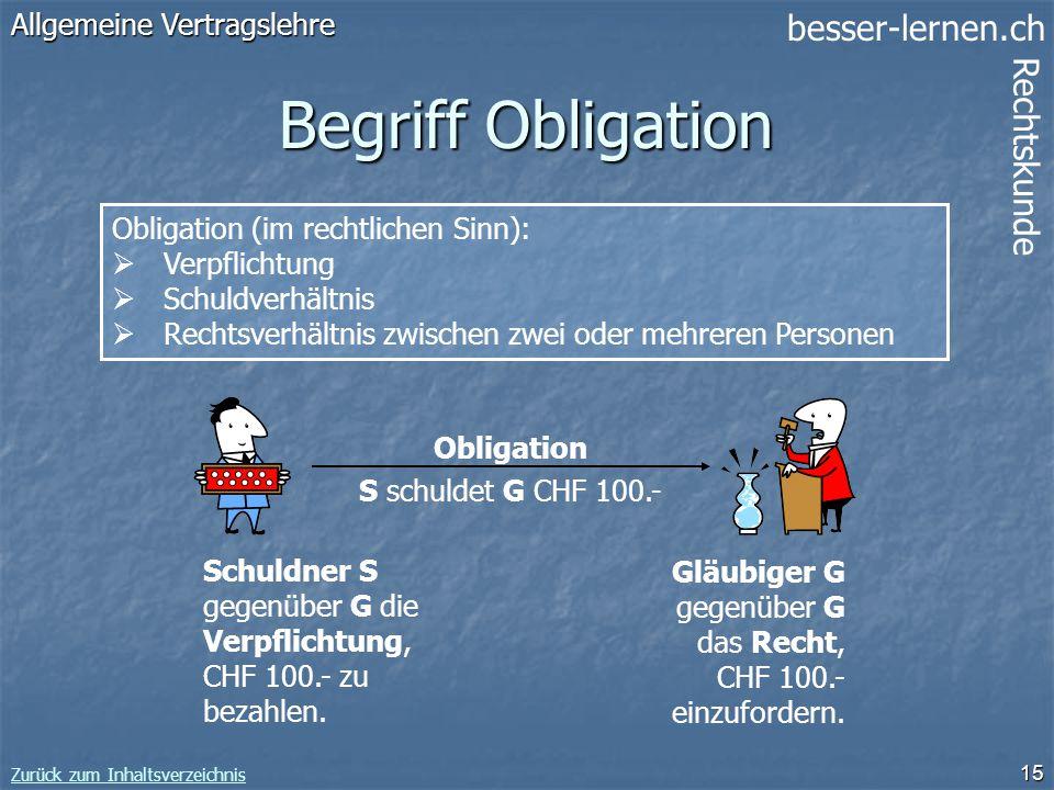besser-lernen.ch Rechtskunde Zurück zum Inhaltsverzeichnis 15 Begriff Obligation Allgemeine Vertragslehre Obligation (im rechtlichen Sinn): Verpflicht