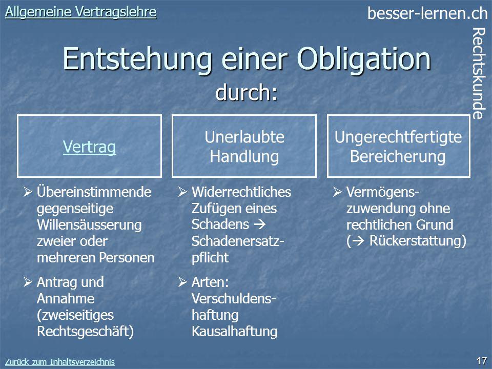 besser-lernen.ch Rechtskunde Zurück zum Inhaltsverzeichnis 17 Entstehung einer Obligation durch: Vertrag Unerlaubte Handlung Ungerechtfertigte Bereich