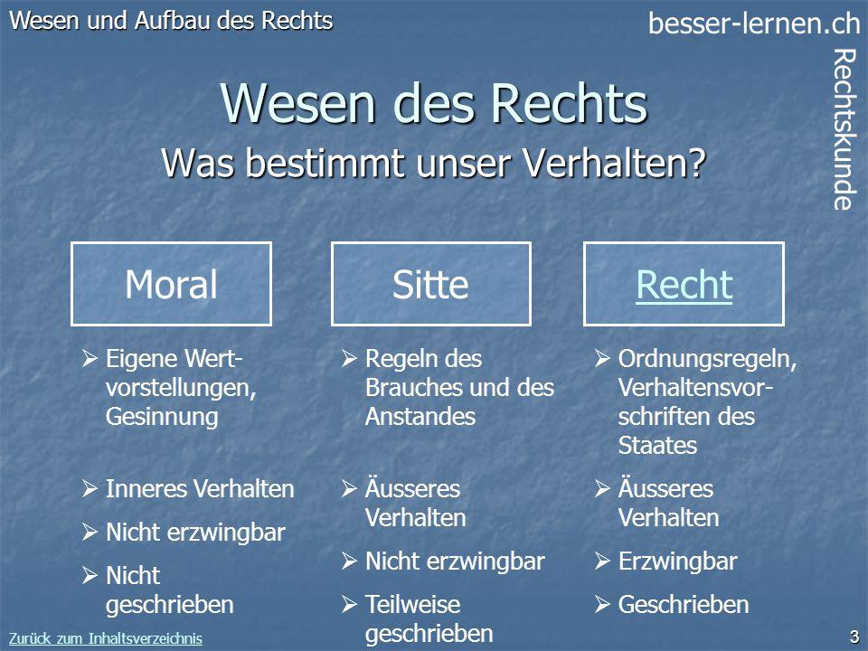 besser-lernen.ch Rechtskunde Zurück zum Inhaltsverzeichnis 3 Wesen des Rechts Was bestimmt unser Verhalten? Moral Wesen und Aufbau des Rechts SitteRec