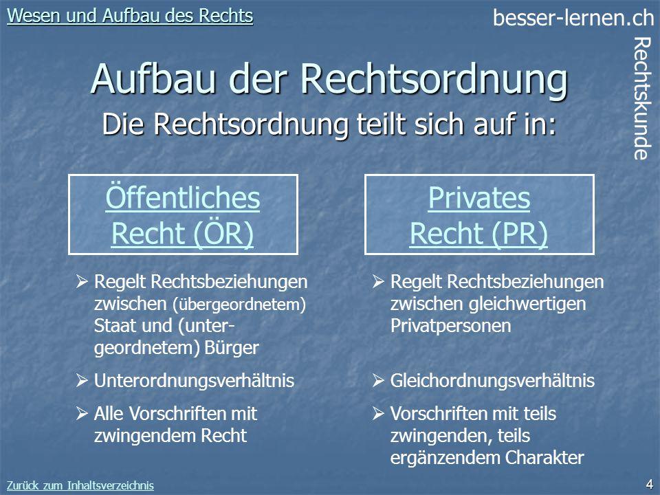 besser-lernen.ch Rechtskunde Zurück zum Inhaltsverzeichnis 4 Aufbau der Rechtsordnung Öffentliches Recht (ÖR) Wesen und Aufbau des Rechts Wesen und Au