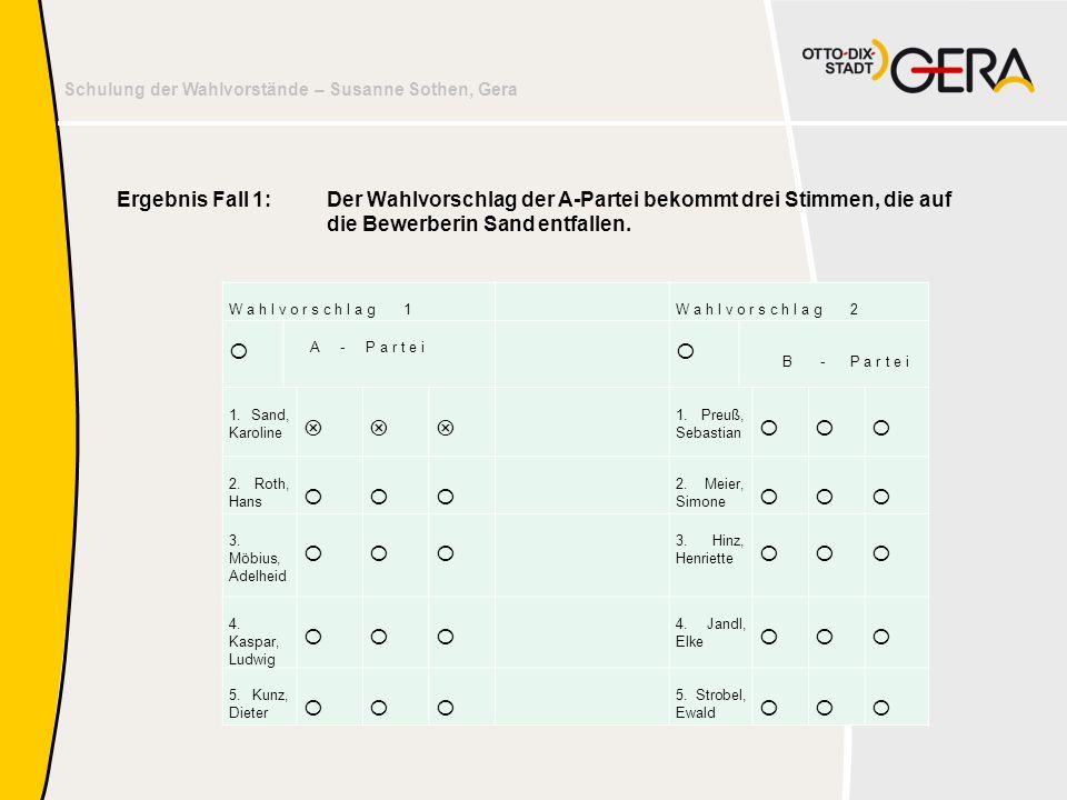 Schulung der Wahlvorstände – Susanne Sothen, Gera Ergebnis Fall 1: Der Wahlvorschlag der A-Partei bekommt drei Stimmen, die auf die Bewerberin Sand en