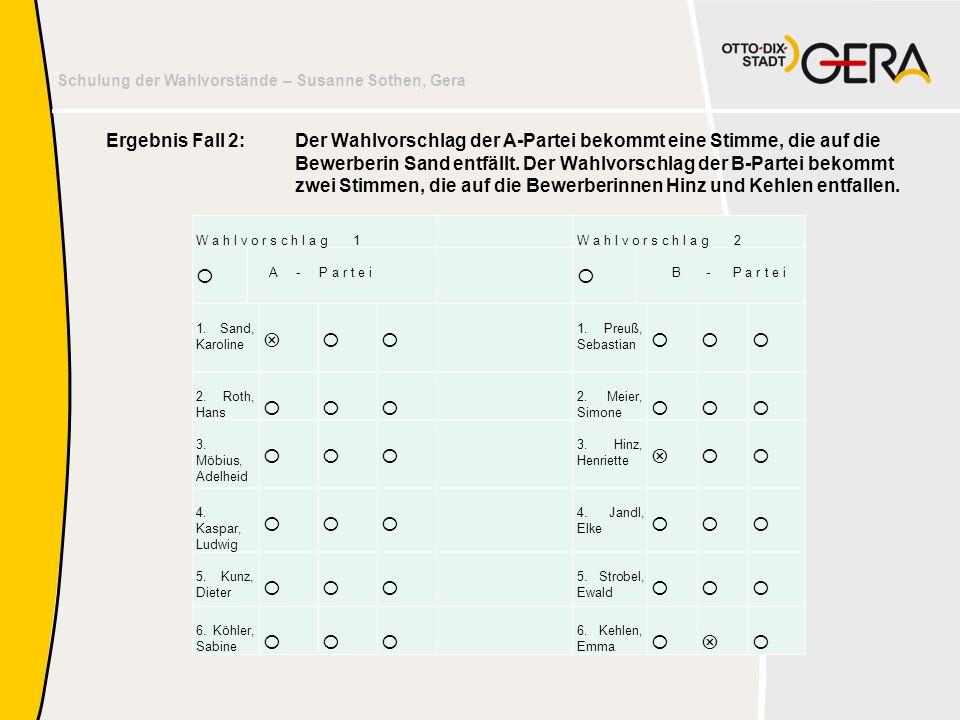 Schulung der Wahlvorstände – Susanne Sothen, Gera Ergebnis Fall 2: Der Wahlvorschlag der A-Partei bekommt eine Stimme, die auf die Bewerberin Sand ent