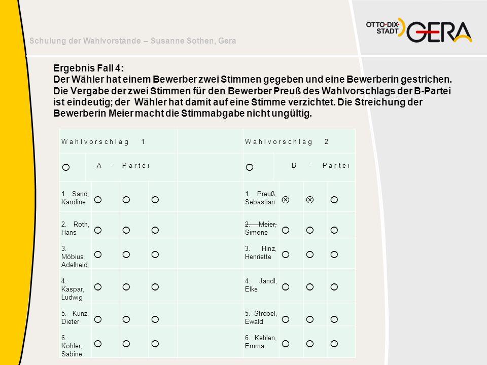 Schulung der Wahlvorstände – Susanne Sothen, Gera Ergebnis Fall 4: Der Wähler hat einem Bewerber zwei Stimmen gegeben und eine Bewerberin gestrichen.