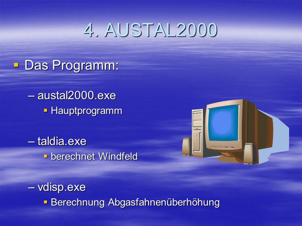 4. AUSTAL2000 Das Programm: Das Programm: –austal2000.exe Hauptprogramm Hauptprogramm –taldia.exe berechnet Windfeld berechnet Windfeld –vdisp.exe Ber