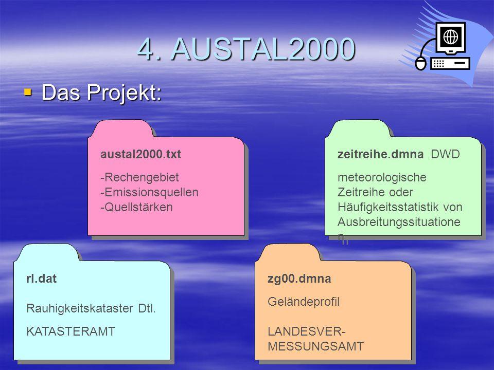 4. AUSTAL2000 Das Projekt: Das Projekt: austal2000.txt -Rechengebiet -Emissionsquellen -Quellstärken austal2000.txt -Rechengebiet -Emissionsquellen -Q