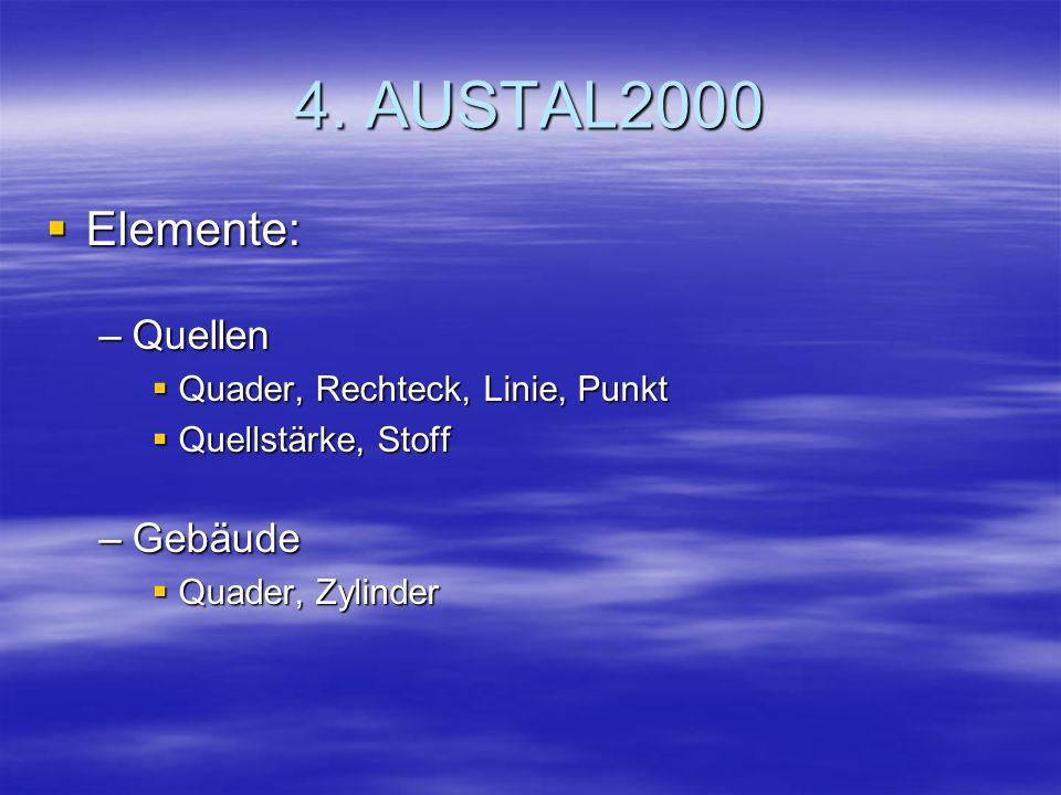 4. AUSTAL2000 Elemente: Elemente: –Quellen Quader, Rechteck, Linie, Punkt Quader, Rechteck, Linie, Punkt Quellstärke, Stoff Quellstärke, Stoff –Gebäud