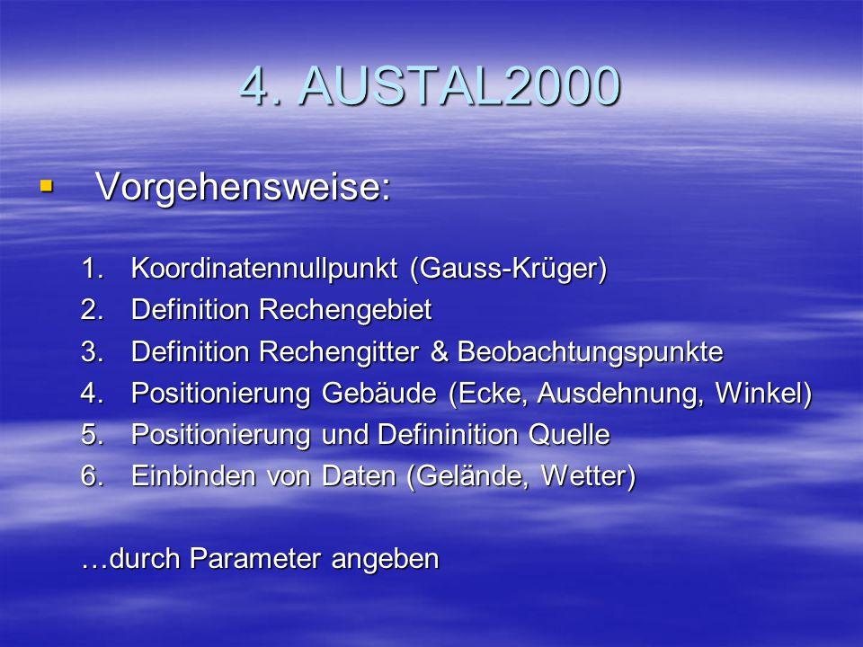 4. AUSTAL2000 Vorgehensweise: Vorgehensweise: 1.Koordinatennullpunkt 1.Koordinatennullpunkt (Gauss-Krüger) 2.Definition 2.Definition Rechengebiet 3.De