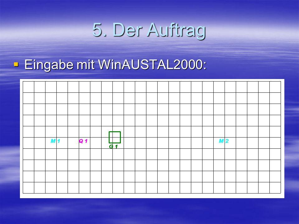 5. Der Auftrag Eingabe mit WinAUSTAL2000: Eingabe mit WinAUSTAL2000: