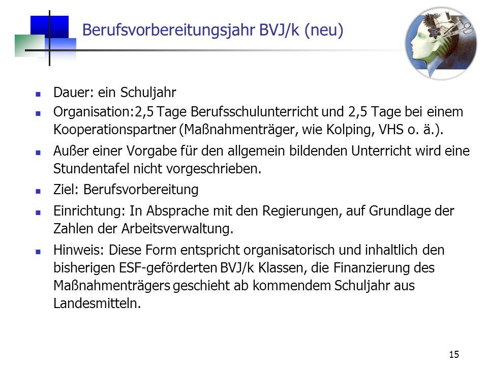 15 Berufsvorbereitungsjahr BVJ/k (neu) Dauer: ein Schuljahr Organisation:2,5 Tage Berufsschulunterricht und 2,5 Tage bei einem Kooperationspartner (Ma
