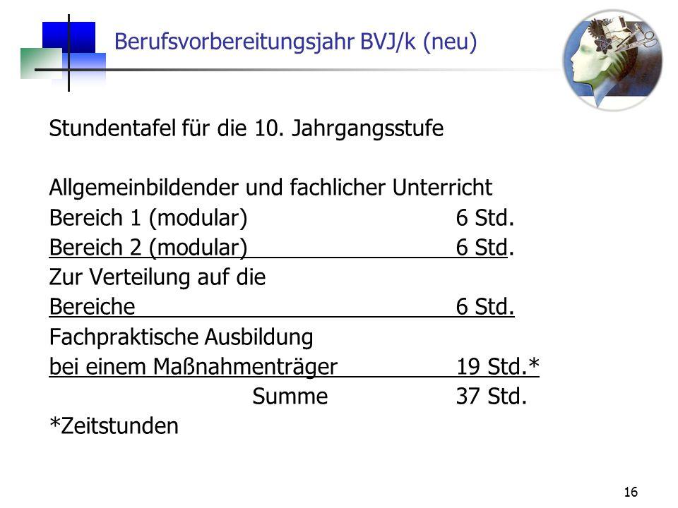 16 Berufsvorbereitungsjahr BVJ/k (neu) Stundentafel für die 10. Jahrgangsstufe Allgemeinbildender und fachlicher Unterricht Bereich 1 (modular)6 Std.