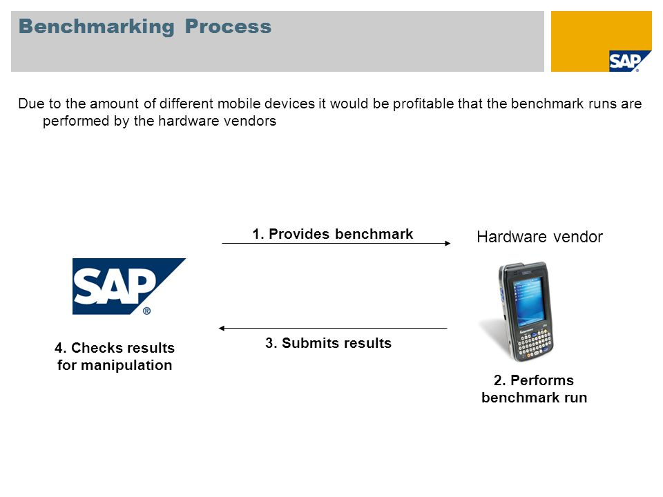 Benchmarking Process Hardware vendor 1.Provides benchmark 3.