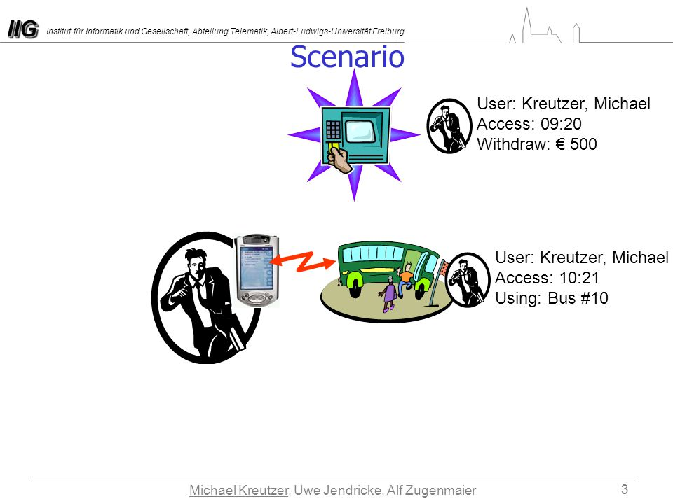IIGIIG Institut für Informatik und Gesellschaft, Abteilung Telematik, Albert-Ludwigs-Universität Freiburg Michael Kreutzer, Uwe Jendricke, Alf Zugenmaier 4 User: Kreutzer, Michael Access: 09:20 Withdraw: 500 User: Kreutzer, Michael Access: 10:21 Using: Bus #10 User: Kreutzer, Michael Access: 11:42 Query: Privacy+NSA Scenario