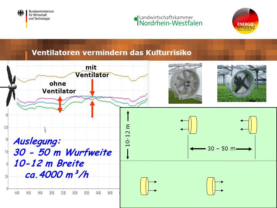 10-12 m 30 – 50 m Auslegung: 30 - 50 m Wurfweite 10-12 m Breite ca.4000 m³/h mit Ventilator ohne Ventilator Ventilatoren vermindern das Kulturrisiko