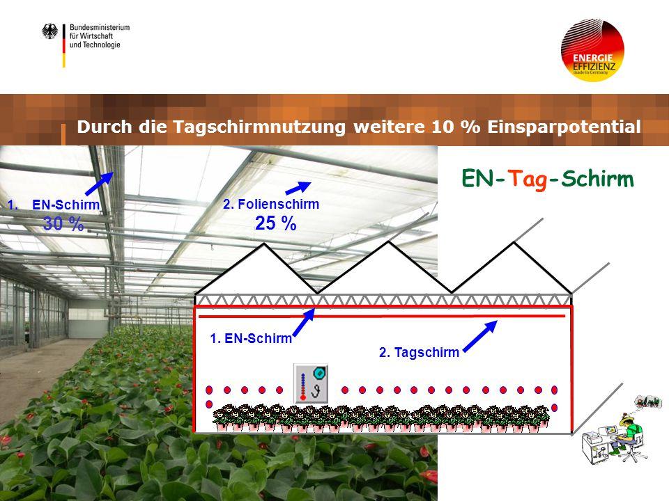 2. Tagschirm 1. EN-Schirm 30 % 2.