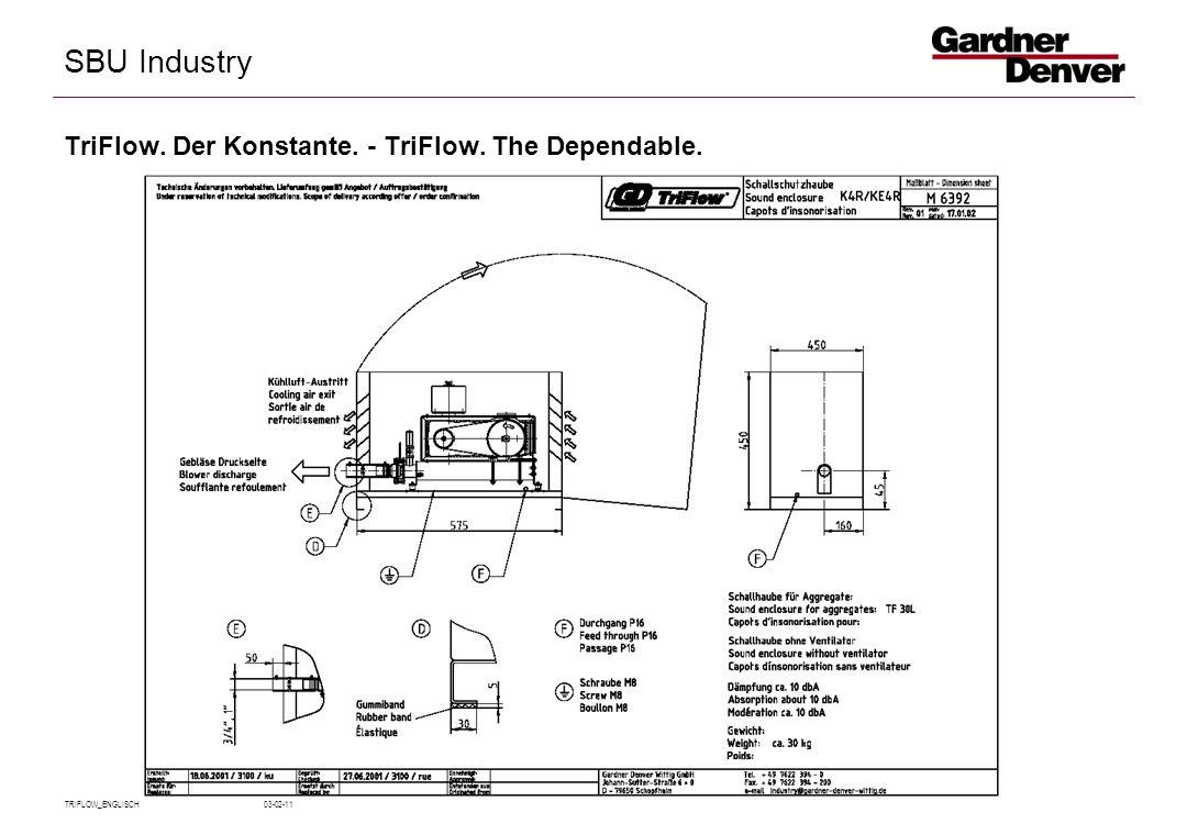 SBU Industry TRIFLOW_ENGLISCH 03-02-11 TriFlow. Der Konstante. - TriFlow. The Dependable.