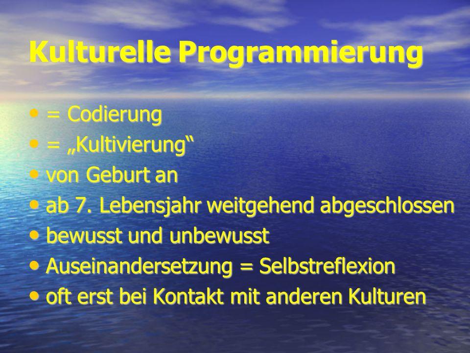 Kulturelle Programmierung = Codierung = Codierung = Kultivierung = Kultivierung von Geburt an von Geburt an ab 7. Lebensjahr weitgehend abgeschlossen