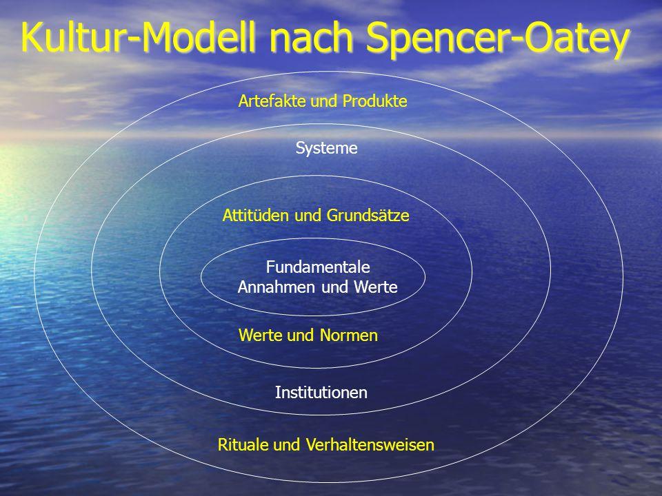 Kultur-Modell nach Spencer-Oatey Rituale und Verhaltensweisen Artefakte und Produkte Systeme Institutionen Attitüden und Grundsätze Werte und Normen F