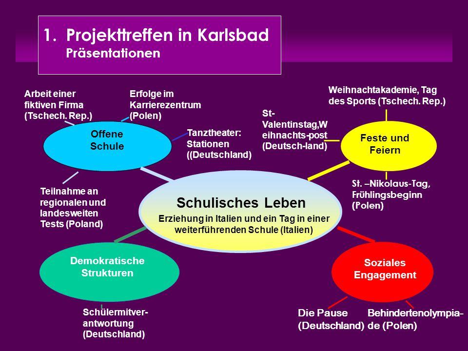 1.Projekttreffen in Karlsbad Präsentationen Schulisches Leben Erziehung in Italien und ein Tag in einer weiterführenden Schule (Italien) Feste und Fei