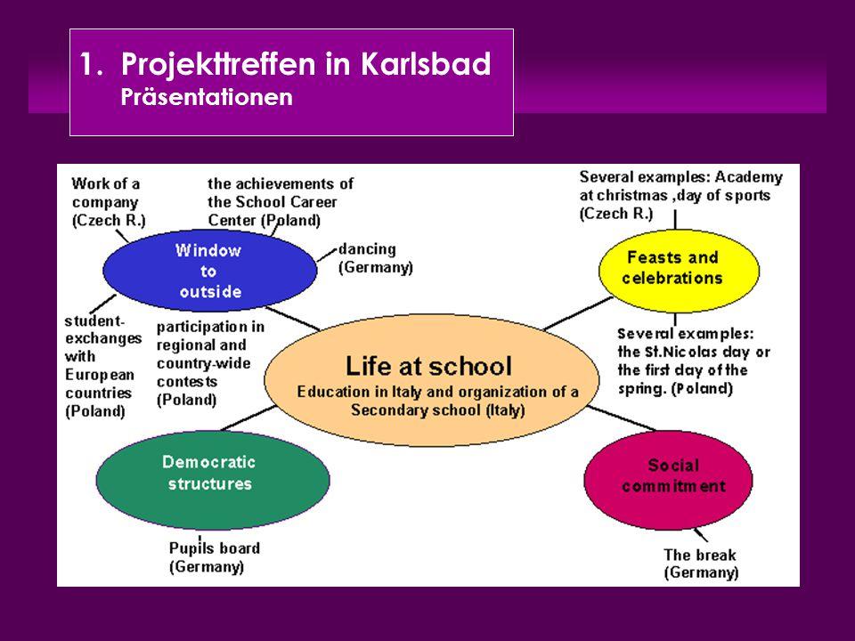 1.Projekttreffen in Karlsbad Präsentationen