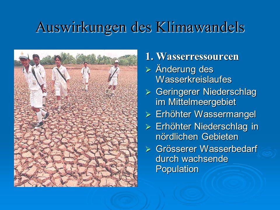 Auswirkungen des Klimawandels 1. Wasserressourcen Änderung des Wasserkreislaufes Änderung des Wasserkreislaufes Geringerer Niederschlag im Mittelmeerg