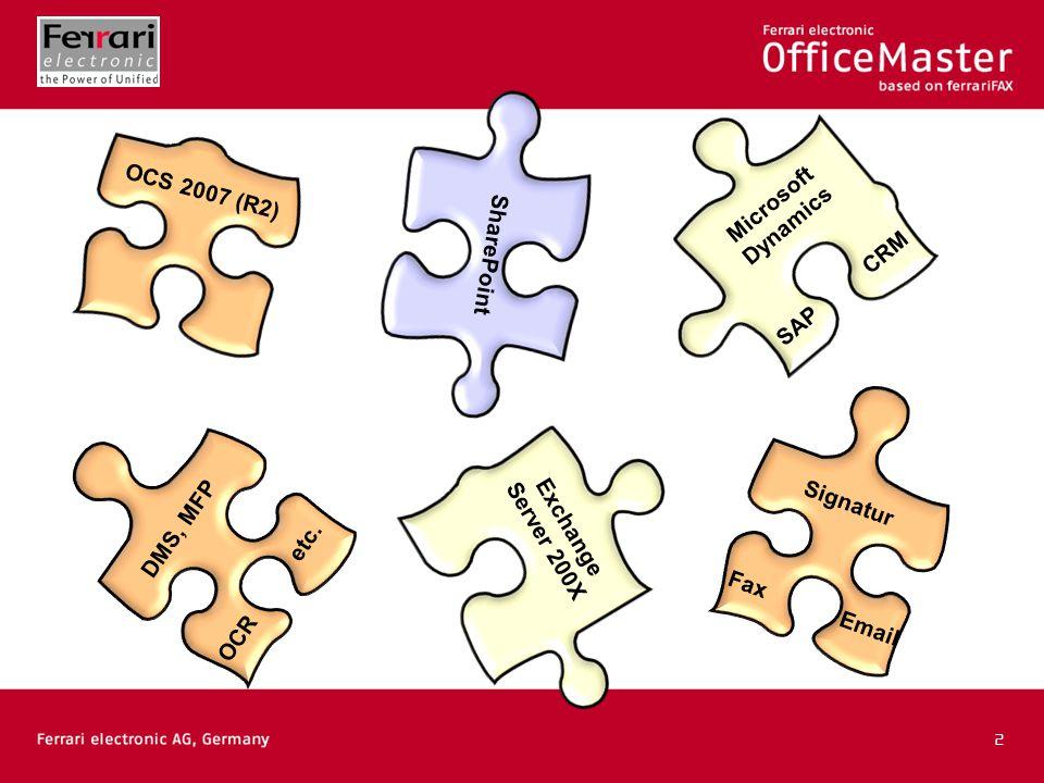 3 Exchange Server 200X OfficeMaster Gate PBX oder Amt CTI Microsoft Dynamics SAP CRM SharePoint DMS, MFP OCR etc.