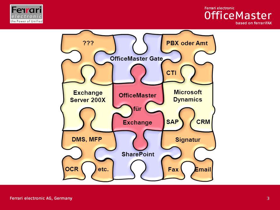 4 Exchange Server 2007 OCS 2007 (R2) OfficeMaster Gate PBX oder Amt Microsoft Dynamics SAP CRM SharePoint DMS, MFP OCR etc.