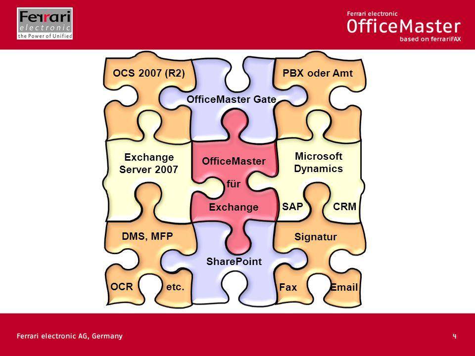 5 Produktfamilie OfficeMaster Gate (BRI/S 0 ) Edelstahlbox (19 Montage-Kit optional) 1x BRI / 2 Kanäle, per Lizenz erweiterbar.