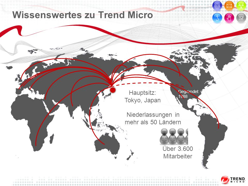 Wissenswertes zu Trend Micro Gegründet: 1988 Niederlassungen in mehr als 50 Ländern Hauptsitz: Tokyo, Japan Über 3.600 Mitarbeiter