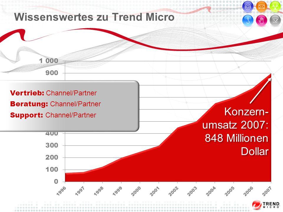 Wissenswertes zu Trend Micro Konzern- umsatz 2007: 848 Millionen Dollar Vertrieb: Channel/Partner Beratung: Channel/Partner Support: Channel/Partner