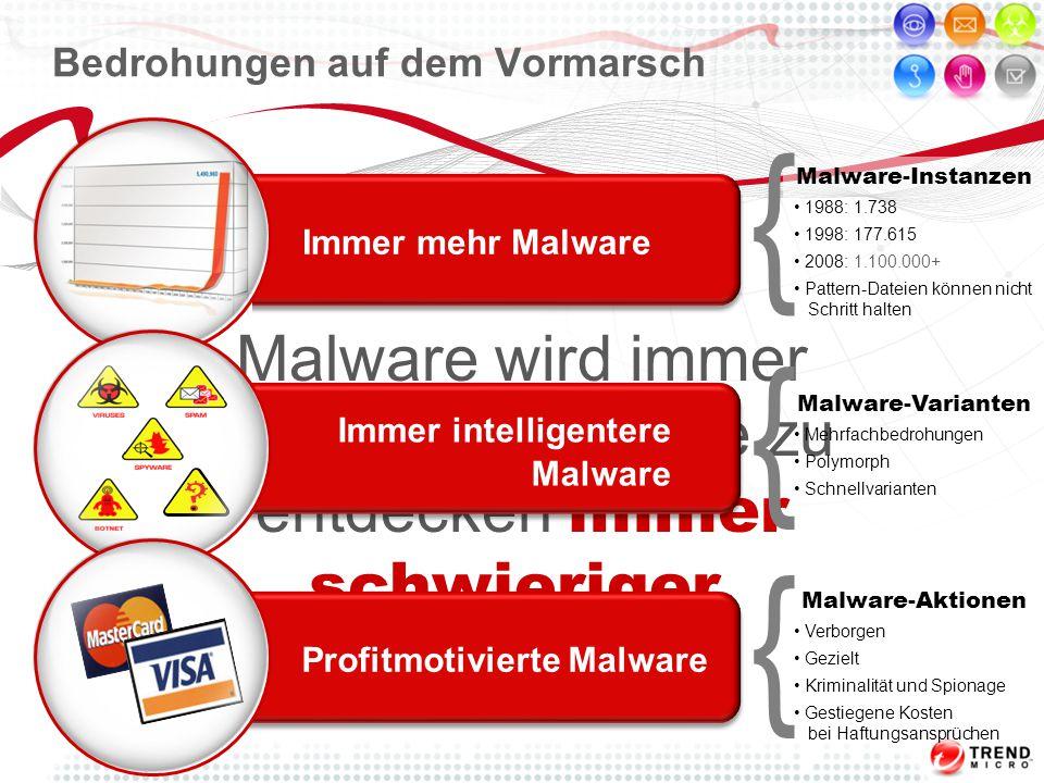 Bedrohungen auf dem Vormarsch Malware wird immer gefährlicher, sie zu entdecken immer schwieriger.