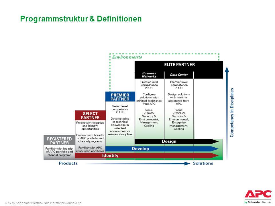 APC by Schneider Electric– Nils Horstbrink – June 30th Programmstruktur & Definitionen