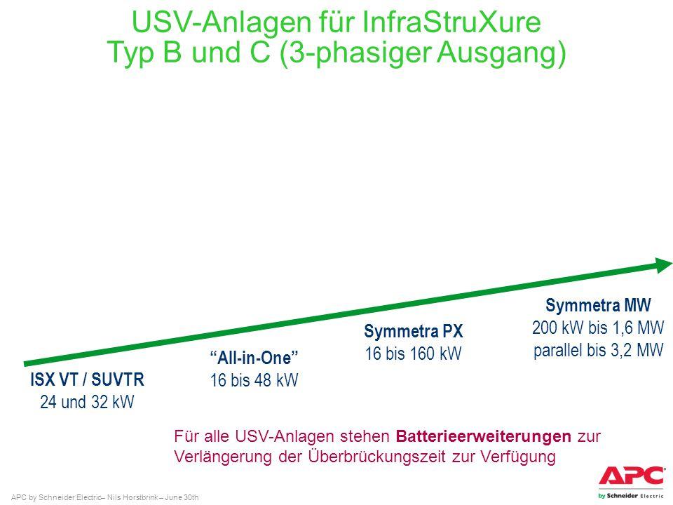 APC by Schneider Electric– Nils Horstbrink – June 30th Symmetra MW 200 kW bis 1,6 MW parallel bis 3,2 MW USV-Anlagen für InfraStruXure Typ B und C (3-