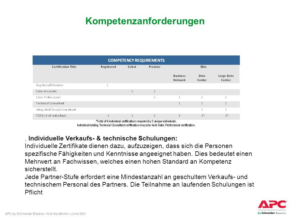 APC by Schneider Electric– Nils Horstbrink – June 30th Kompetenzanforderungen. Individuelle Verkaufs- & technische Schulungen: Individuelle Zertifikat