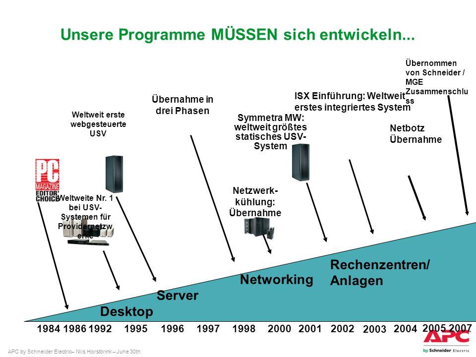 APC by Schneider Electric– Nils Horstbrink – June 30th Desktop 1984 1986199219951996 ISX Einführung: Weltweit erstes integriertes System Symmetra MW: