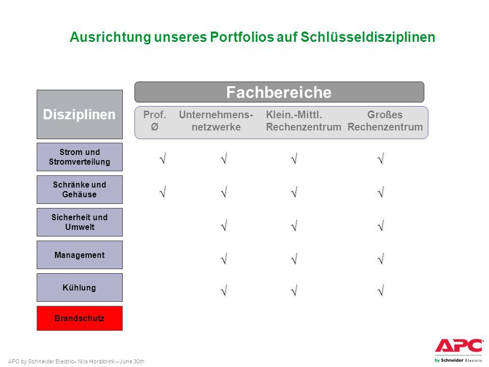 APC by Schneider Electric– Nils Horstbrink – June 30th Strom und Stromverteilung Schränke und Gehäuse Sicherheit und Umwelt Management Kühlung Diszipl