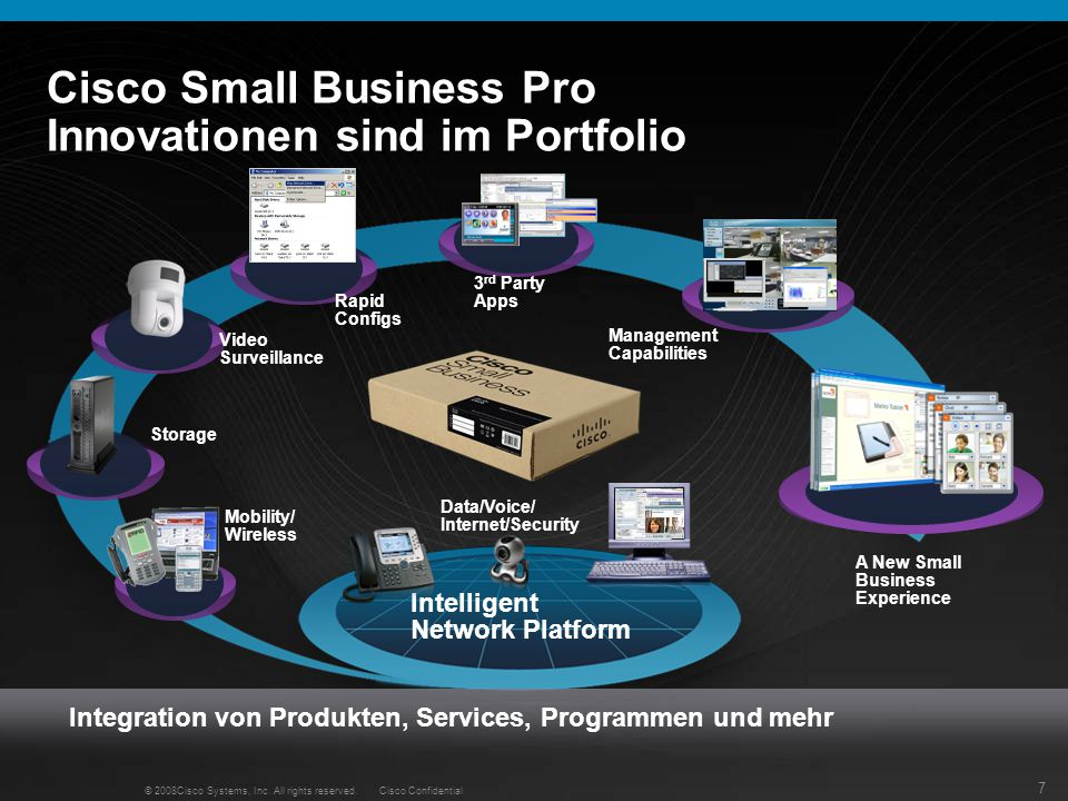 7 © 2008Cisco Systems, Inc. All rights reserved. Cisco Confidential Intelligent Network Platform Cisco Small Business Pro Innovationen sind im Portfol