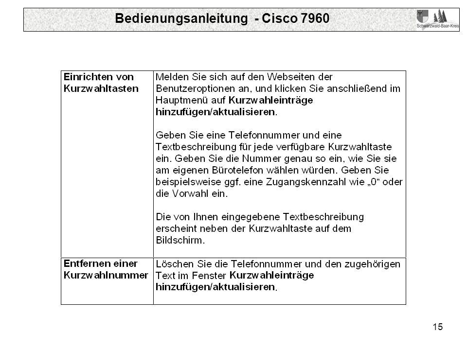 Bedienungsanleitung - Cisco 7960 15