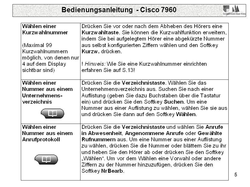 Bedienungsanleitung - Cisco 7960 5