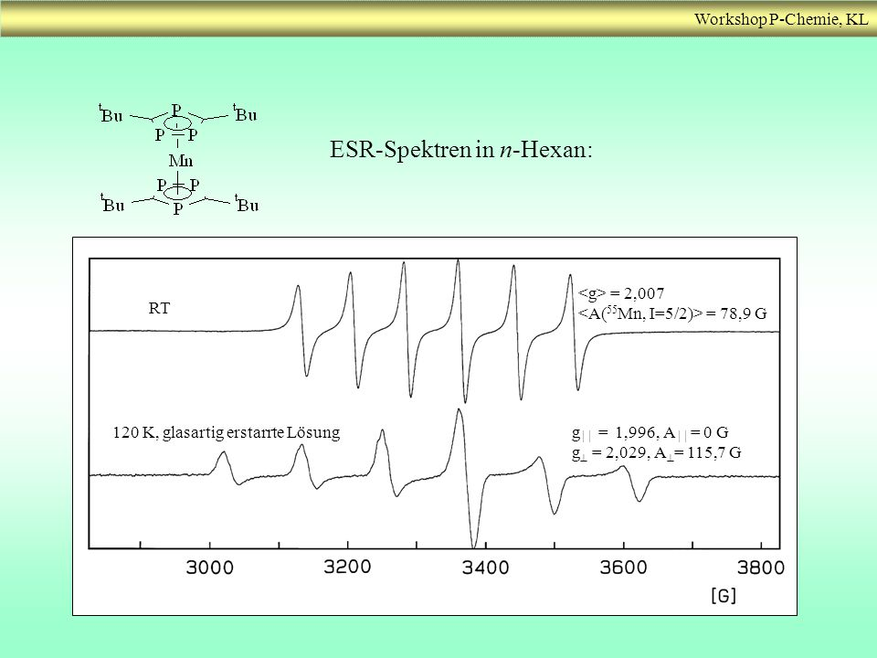 g = 1,996, A = 0 G g = 2,029, A = 115,7 G = 2,007 = 78,9 G RT 120 K, glasartig erstarrte Lösung ESR-Spektren in n-Hexan: Workshop P-Chemie, KL