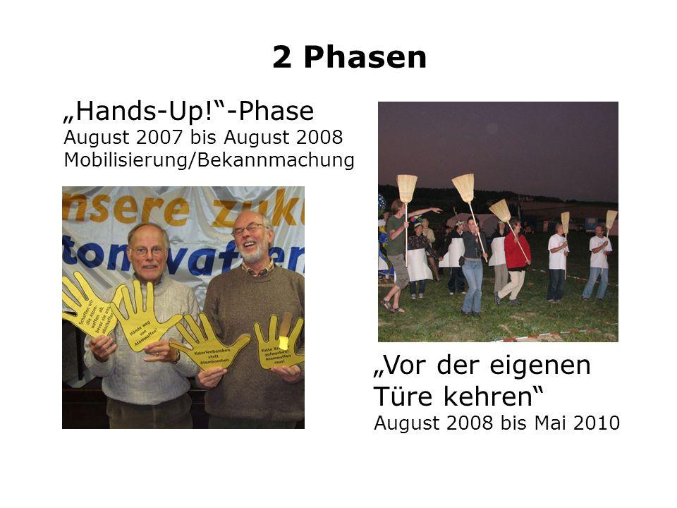 2 Phasen Hands-Up!-Phase August 2007 bis August 2008 Mobilisierung/Bekannmachung Vor der eigenen Türe kehren August 2008 bis Mai 2010