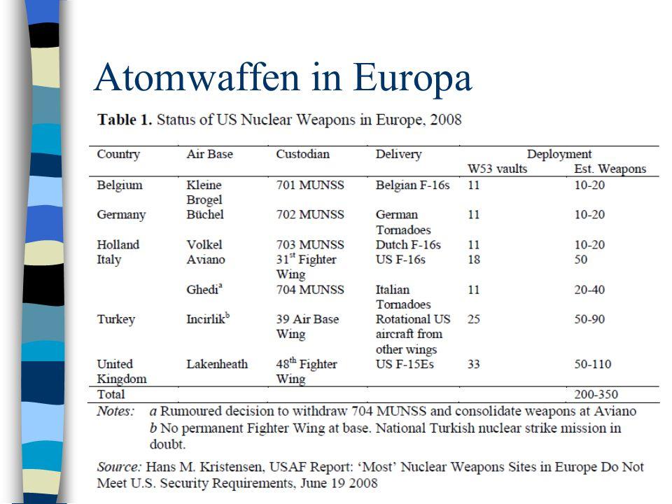 Atomwaffen in Europa