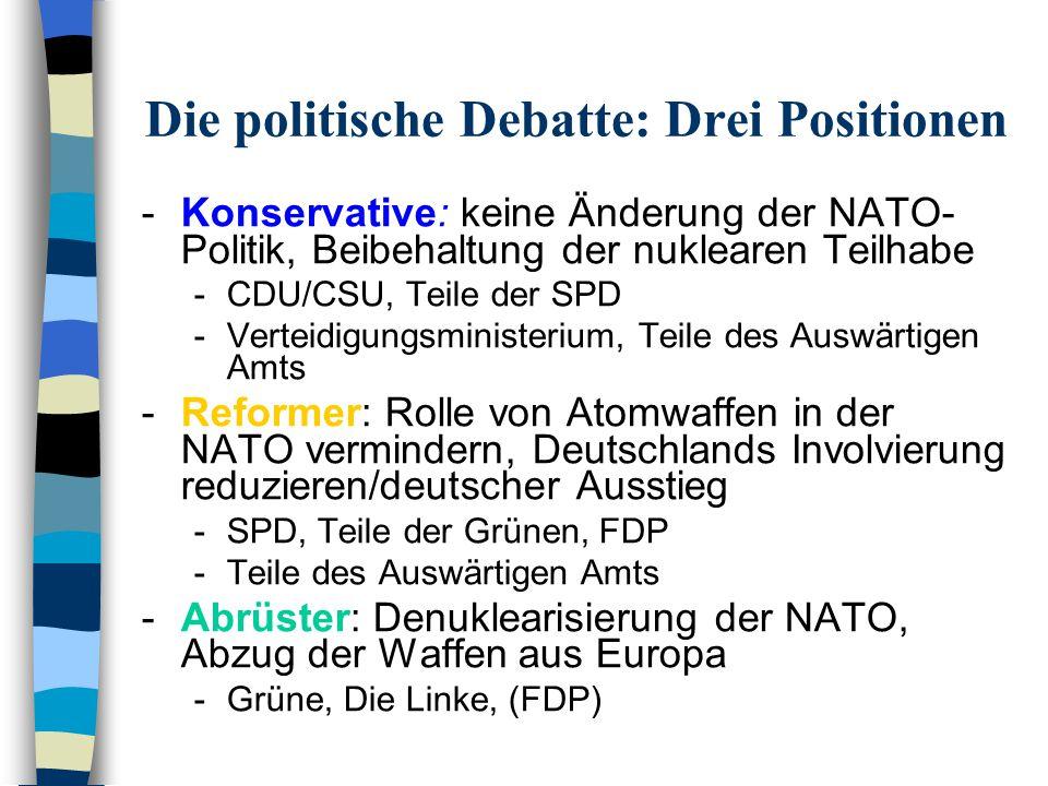 Die politische Debatte: Drei Positionen -Konservative: keine Änderung der NATO- Politik, Beibehaltung der nuklearen Teilhabe -CDU/CSU, Teile der SPD -