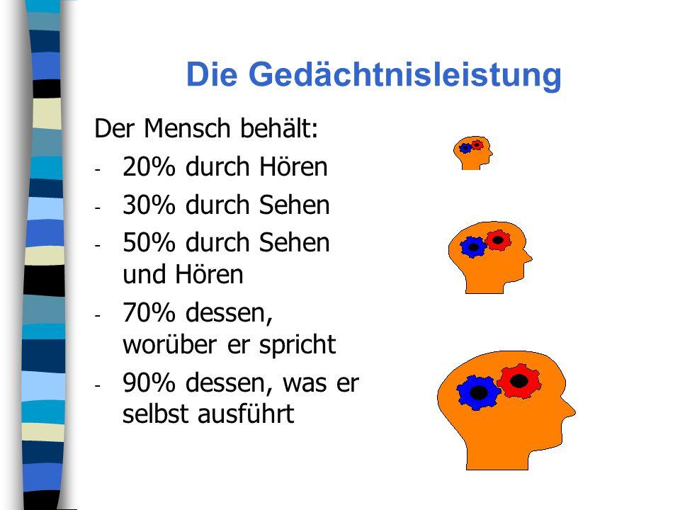 Die Gedächtnisleistung Der Mensch behält: - 20% durch Hören - 30% durch Sehen - 50% durch Sehen und Hören - 70% dessen, worüber er spricht - 90% dessen, was er selbst ausführt