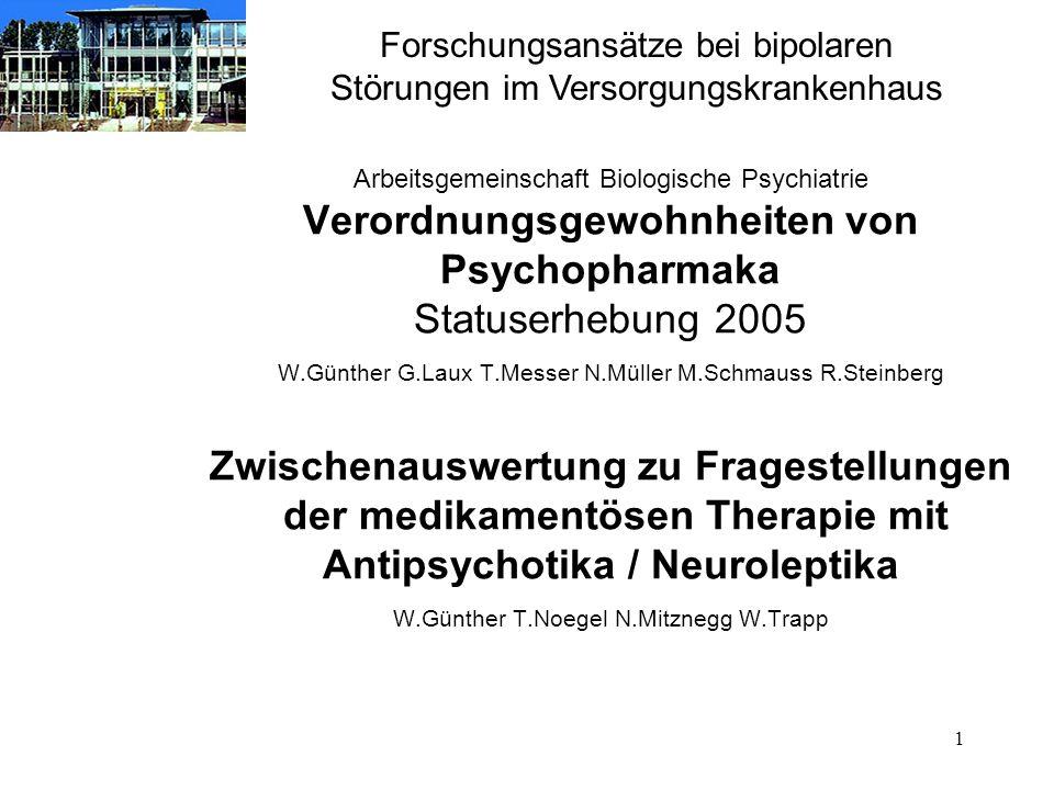 22 Arbeitsgemeinschaft Biologische Psychiatrie Verordnungsgewohnheiten von Psychopharmaka Statuserhebung 2005 Therapietendenz Schizophrene Störung Therapie- resistenz n = 284 Therapietendenz schizophrene Störung: Therapieresistenz Typika Atypika Fragestellung: In der Therapie der schizophrenen Störung mit vorherschender Positivsymptomatik bevorzuge ich generell (Bitte Stellung ankreuzen) __________________________I___________________________ Monotherapie 50% Monotherapie Typika(100%) Atypika(100%)