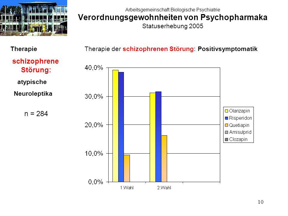 10 Arbeitsgemeinschaft Biologische Psychiatrie Verordnungsgewohnheiten von Psychopharmaka Statuserhebung 2005 Therapie schizophrene Störung: atypische
