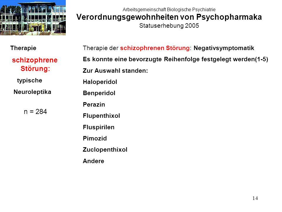 14 Arbeitsgemeinschaft Biologische Psychiatrie Verordnungsgewohnheiten von Psychopharmaka Statuserhebung 2005 Therapie schizophrene Störung: typische