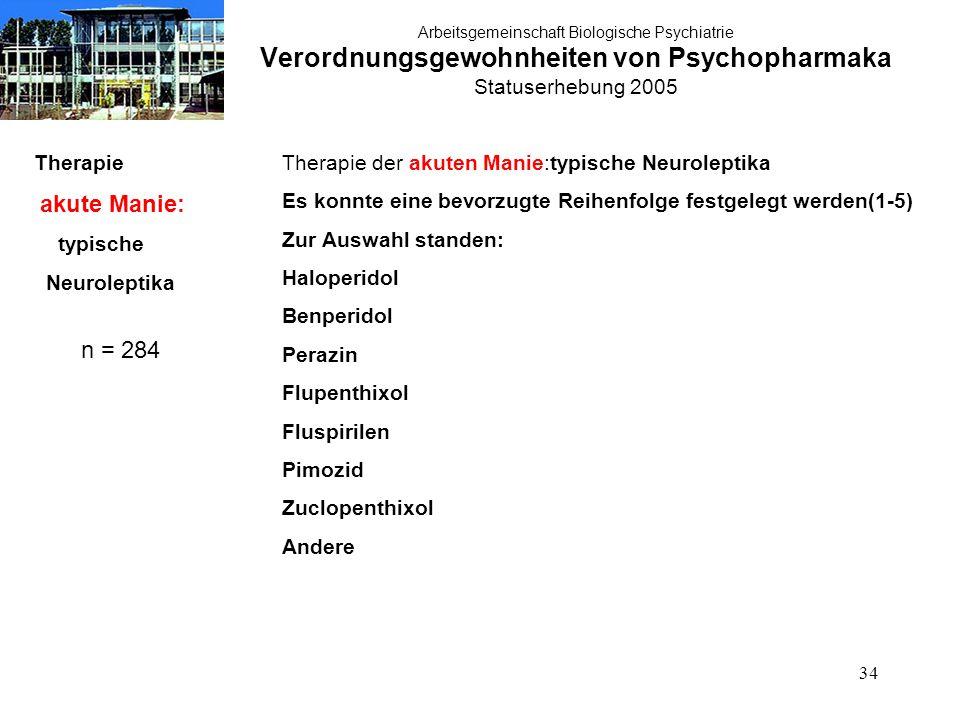 34 Arbeitsgemeinschaft Biologische Psychiatrie Verordnungsgewohnheiten von Psychopharmaka Statuserhebung 2005 Therapie akute Manie: typische Neurolept