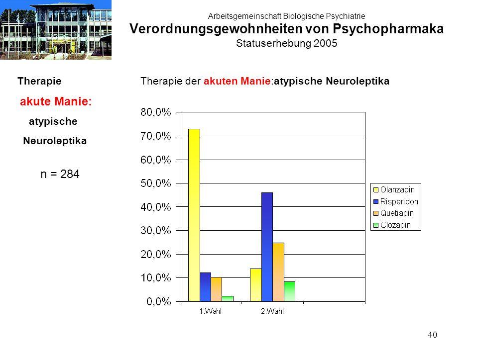 40 Arbeitsgemeinschaft Biologische Psychiatrie Verordnungsgewohnheiten von Psychopharmaka Statuserhebung 2005 Therapie akute Manie: atypische Neurolep