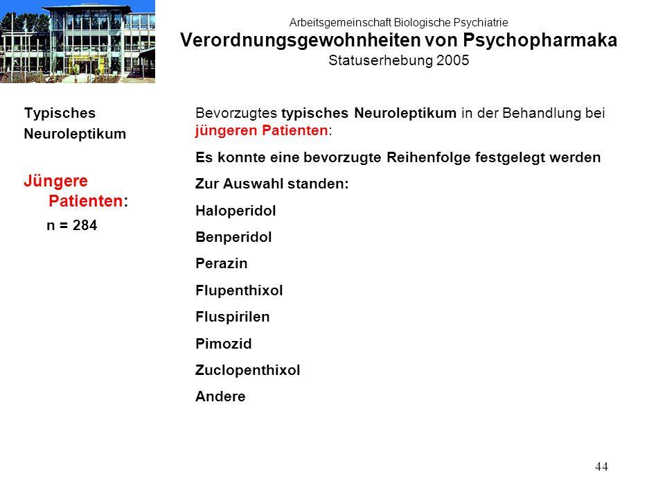 44 Arbeitsgemeinschaft Biologische Psychiatrie Verordnungsgewohnheiten von Psychopharmaka Statuserhebung 2005 Typisches Neuroleptikum Jüngere Patiente
