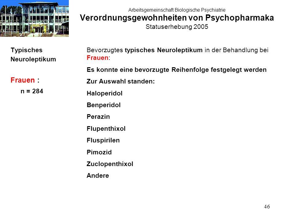 46 Arbeitsgemeinschaft Biologische Psychiatrie Verordnungsgewohnheiten von Psychopharmaka Statuserhebung 2005 Typisches Neuroleptikum Frauen : n = 284
